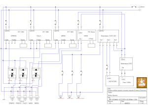 Schema quadro elettrico